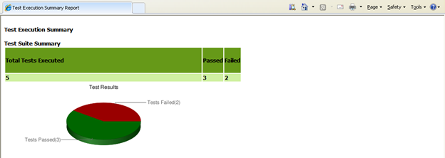 Using Google Charts API for Test Results Dashboard (1/2)
